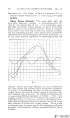 Steinmetz CP _Discussion on 'The effect of iron in distorting Alternating-Current Wave-Form.pdf