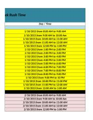 Delivery rush time (2).xlsx