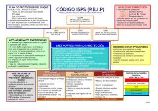 CODIGO ISPS.doc