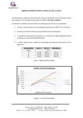 informe SPT- LA VEGA 2.pdf
